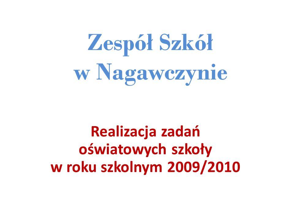 Zespół Szkół w Nagawczynie