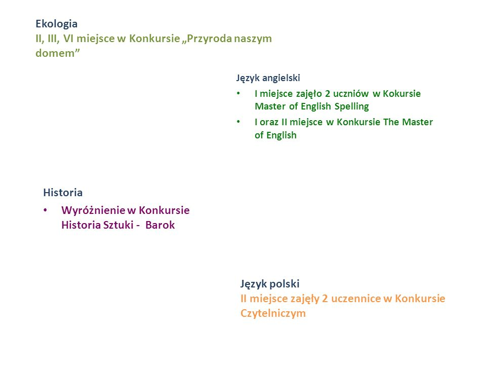 """Ekologia II, III, VI miejsce w Konkursie """"Przyroda naszym domem"""
