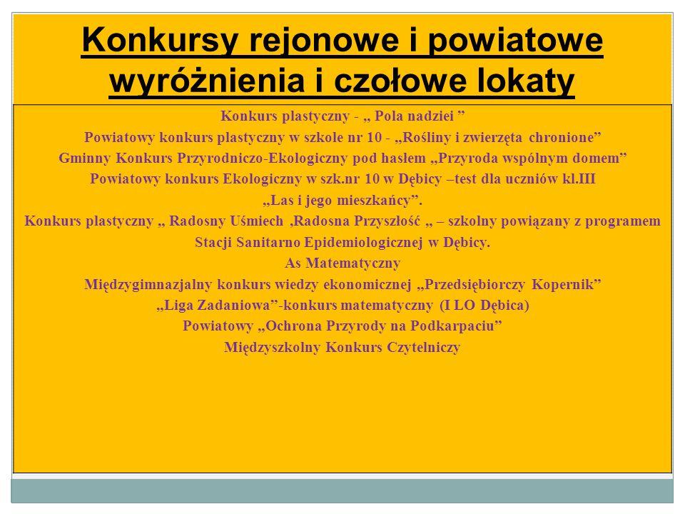 Konkursy rejonowe i powiatowe wyróżnienia i czołowe lokaty