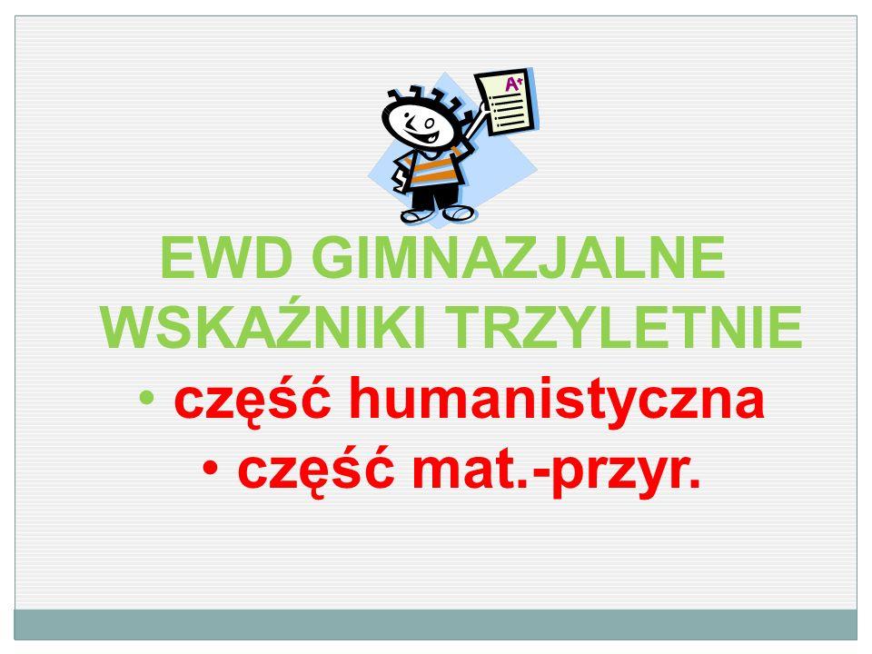 EWD GIMNAZJALNE WSKAŹNIKI TRZYLETNIE część humanistyczna część mat.-przyr.