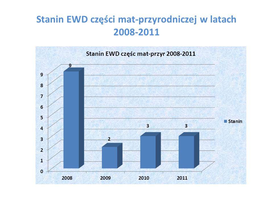 Stanin EWD części mat-przyrodniczej w latach 2008-2011