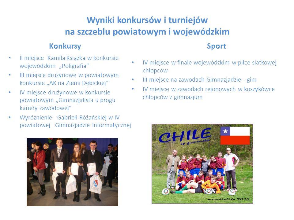 Wyniki konkursów i turniejów na szczeblu powiatowym i wojewódzkim