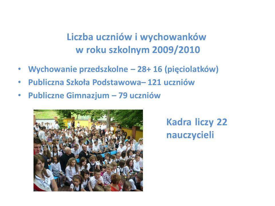 Liczba uczniów i wychowanków w roku szkolnym 2009/2010