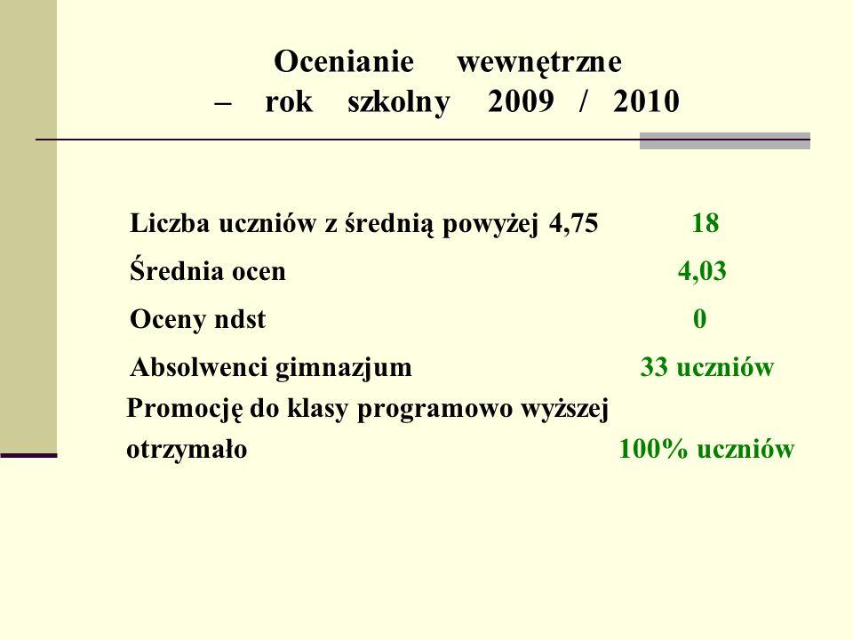 Ocenianie wewnętrzne – rok szkolny 2009 / 2010