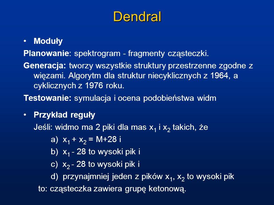 Dendral Moduły Planowanie: spektrogram - fragmenty cząsteczki.