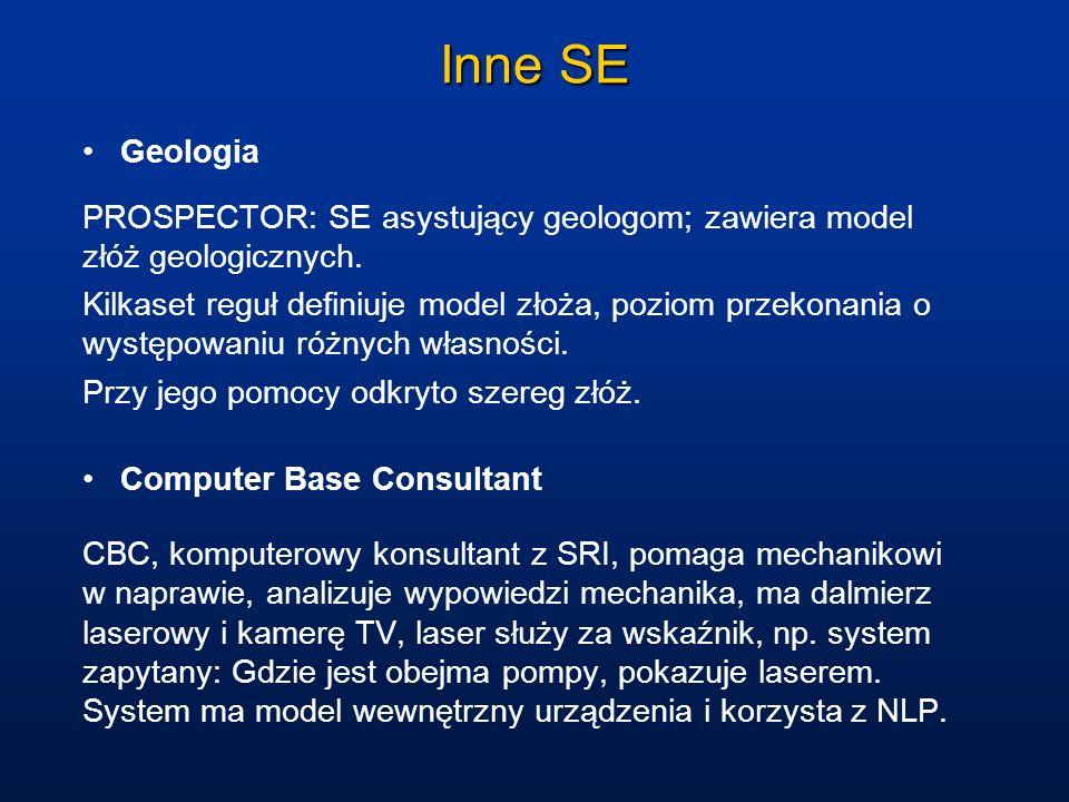 Inne SE Geologia. PROSPECTOR: SE asystujący geologom; zawiera model złóż geologicznych.