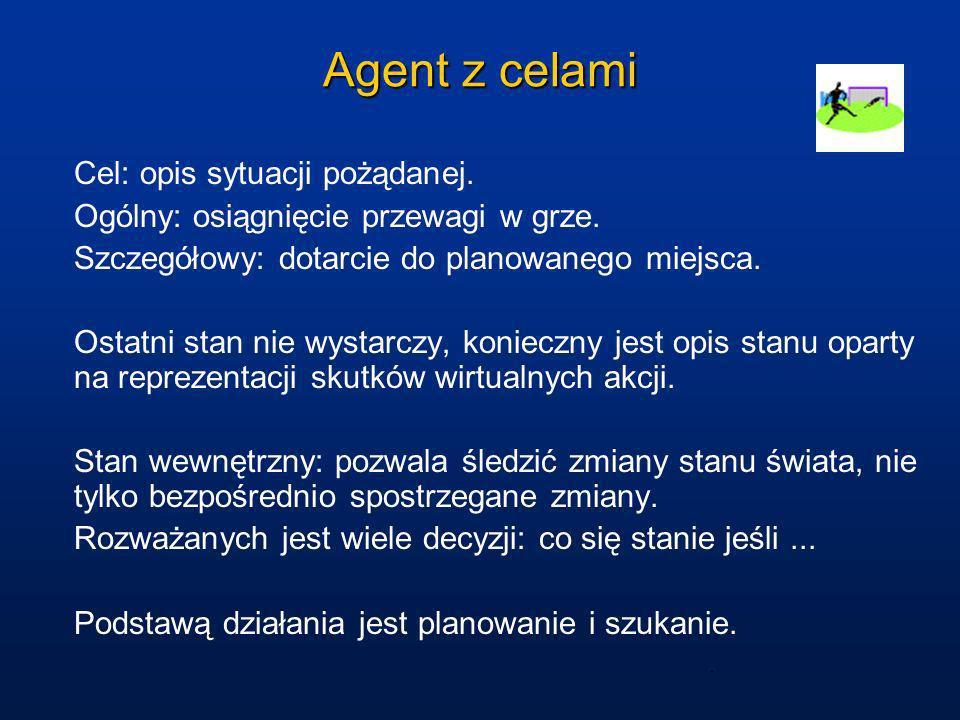 Agent z celami Cel: opis sytuacji pożądanej.
