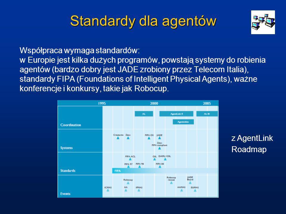 Standardy dla agentów