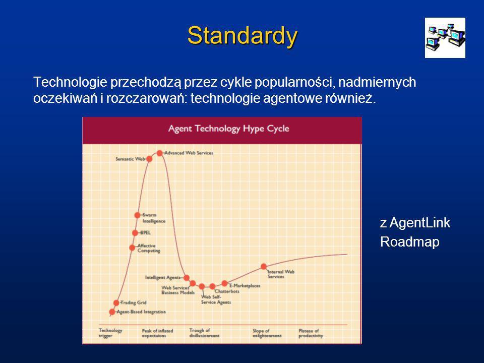 Standardy Technologie przechodzą przez cykle popularności, nadmiernych oczekiwań i rozczarowań: technologie agentowe również.