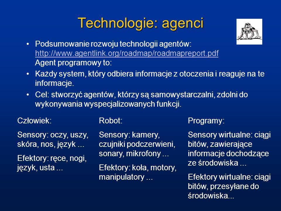 Technologie: agenciPodsumowanie rozwoju technologii agentów: http://www.agentlink.org/roadmap/roadmapreport.pdf Agent programowy to: