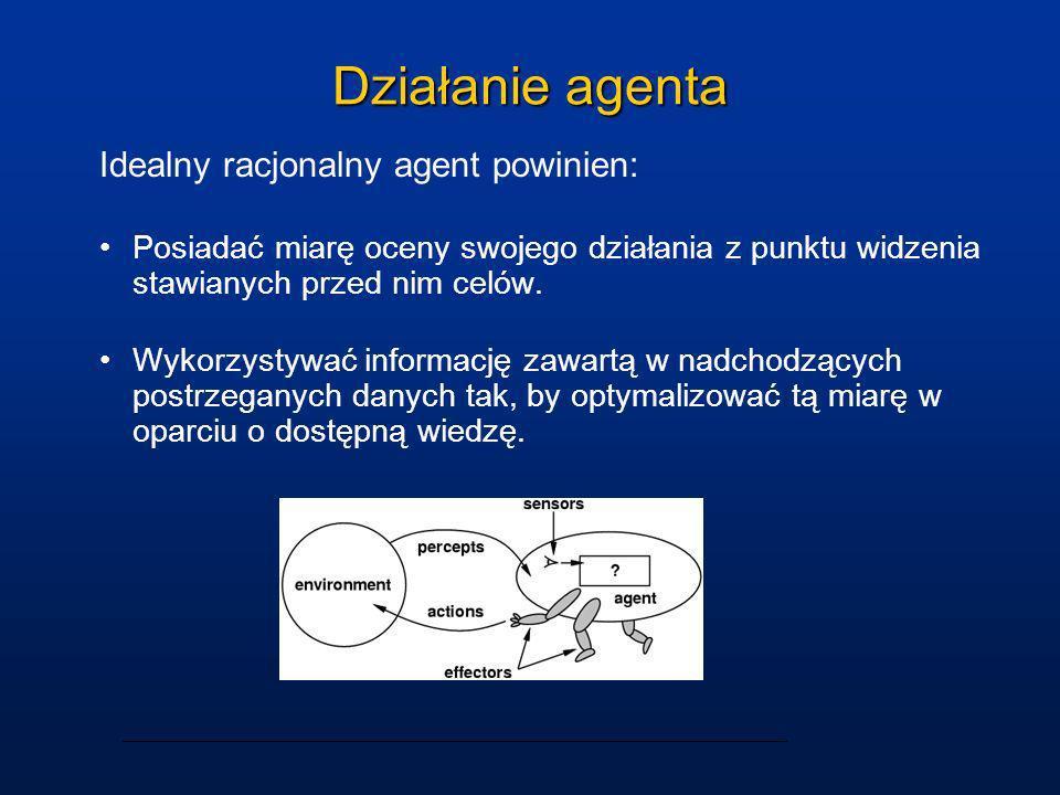 Działanie agenta Idealny racjonalny agent powinien: