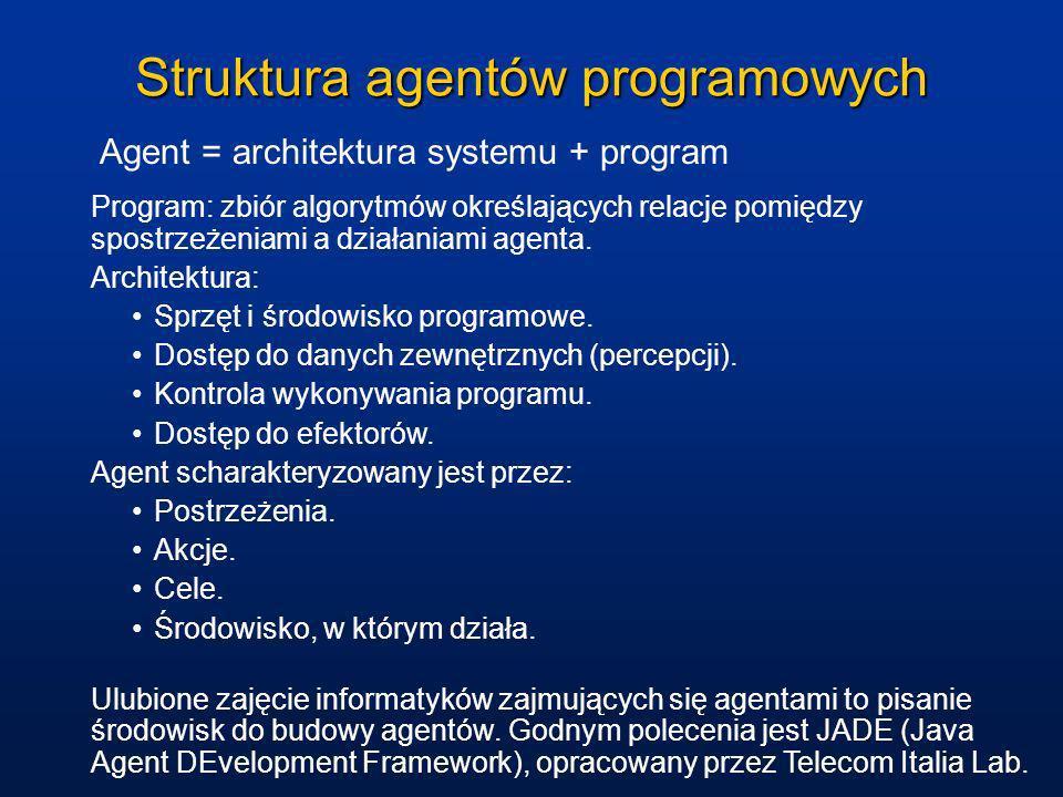Struktura agentów programowych