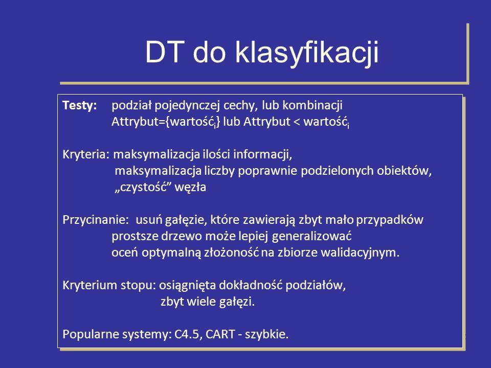 DT do klasyfikacji Testy: podział pojedynczej cechy, lub kombinacji
