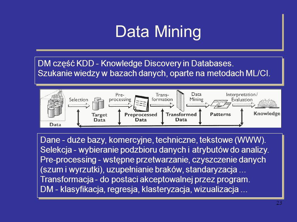 Data Mining DM część KDD - Knowledge Discovery in Databases.