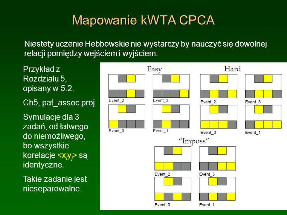 Mapowanie kWTA CPCA Niestety uczenie Hebbowskie nie wystarczy by nauczyć się dowolnej relacji pomiędzy wejściem i wyjściem.
