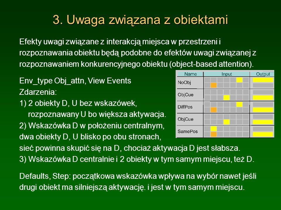 3. Uwaga związana z obiektami