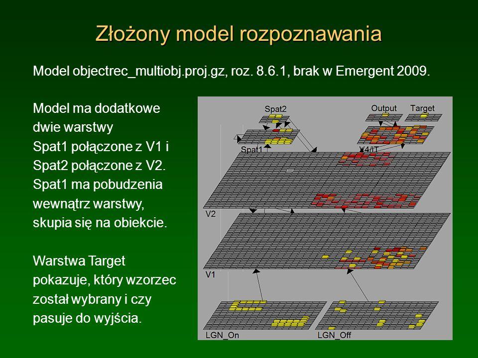 Złożony model rozpoznawania