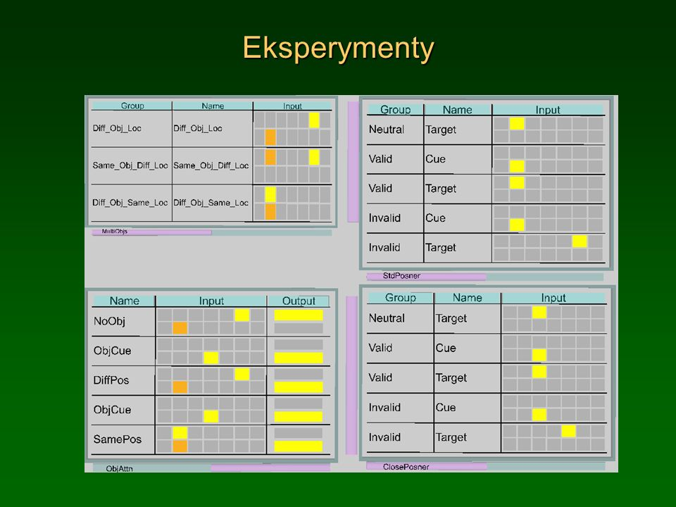Eksperymenty (c) 1999. Tralvex Yeap. All Rights Reserved