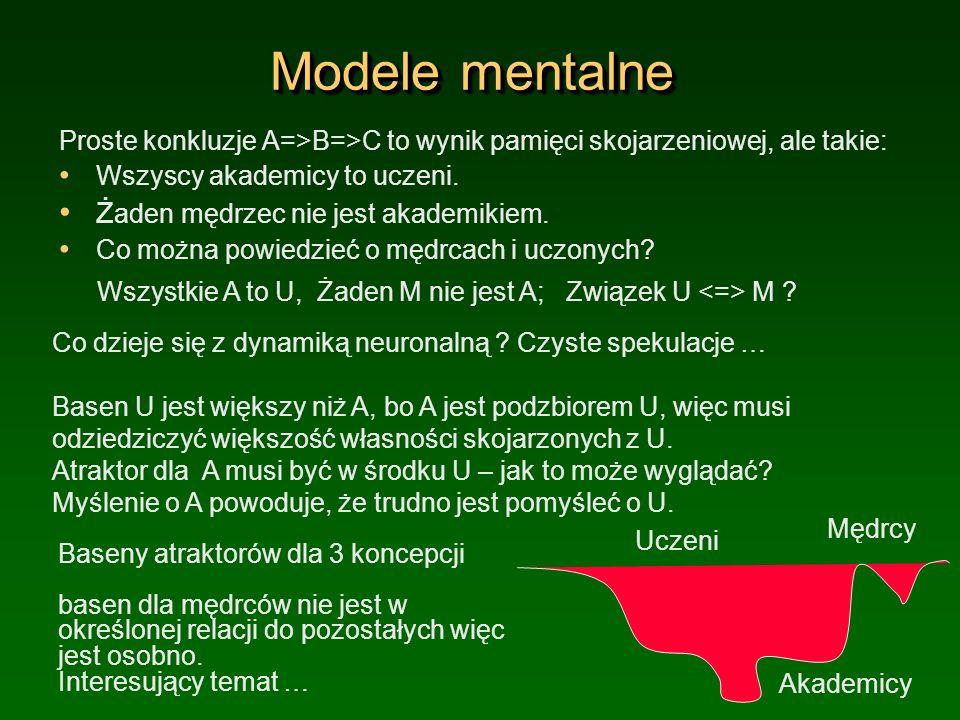 Modele mentalne Żaden mędrzec nie jest akademikiem.
