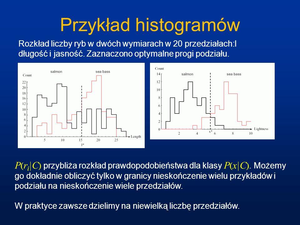 Przykład histogramówRozkład liczby ryb w dwóch wymiarach w 20 przedziałach:l długość i jasność. Zaznaczono optymalne progi podziału.