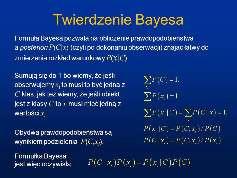 Twierdzenie Bayesa