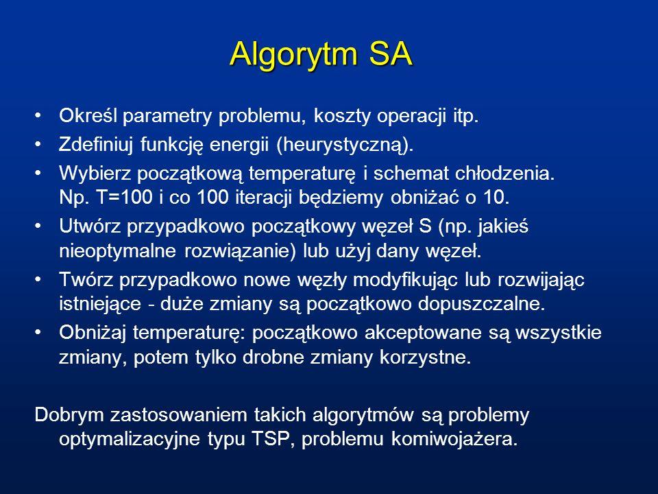 Algorytm SA Określ parametry problemu, koszty operacji itp.