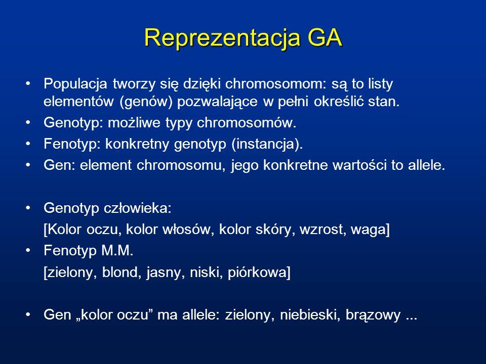 Reprezentacja GA Populacja tworzy się dzięki chromosomom: są to listy elementów (genów) pozwalające w pełni określić stan.