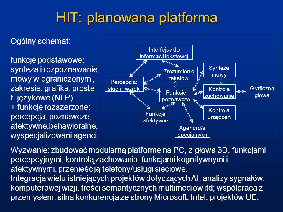 HIT: planowana platforma