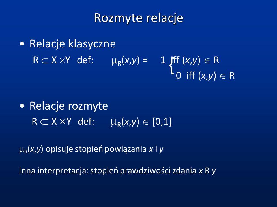 { Rozmyte relacje Relacje klasyczne