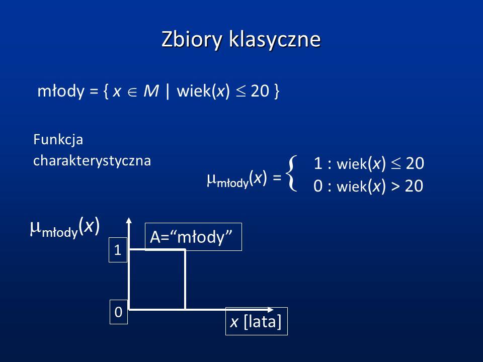 Zbiory klasyczne mmłody(x) młody = { x  M | wiek(x)  20 }