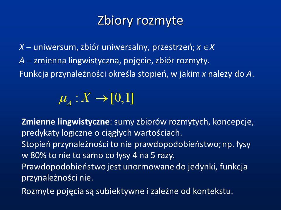 Zbiory rozmyte X - uniwersum, zbiór uniwersalny, przestrzeń; x X