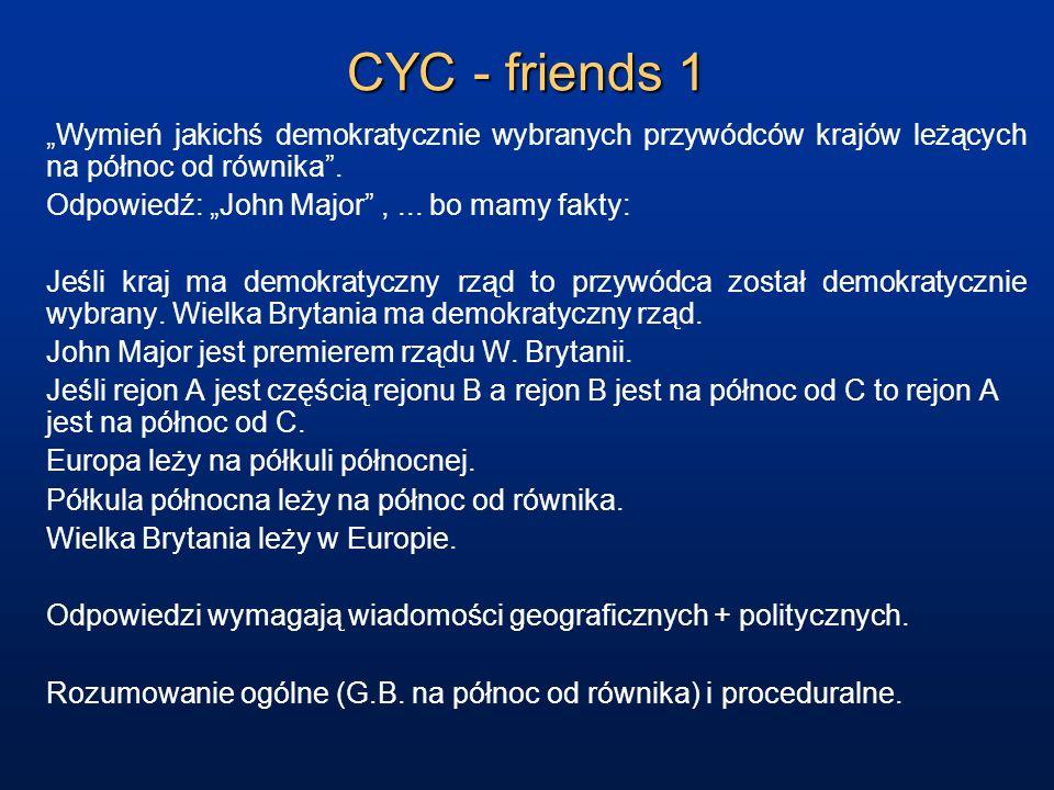 """CYC - friends 1 """"Wymień jakichś demokratycznie wybranych przywódców krajów leżących na północ od równika ."""