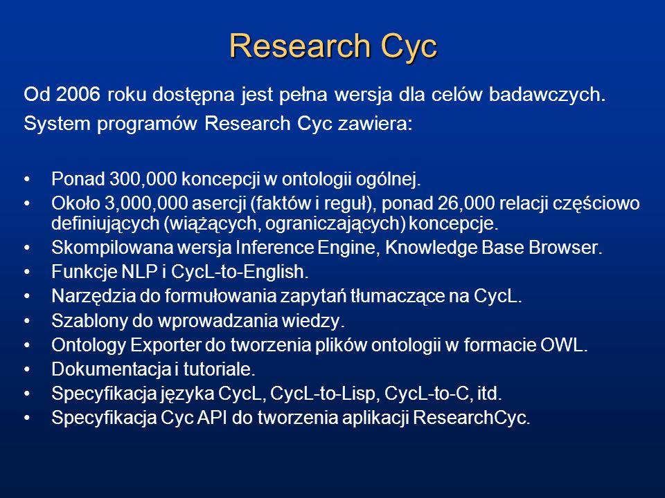 Research Cyc Od 2006 roku dostępna jest pełna wersja dla celów badawczych. System programów Research Cyc zawiera: