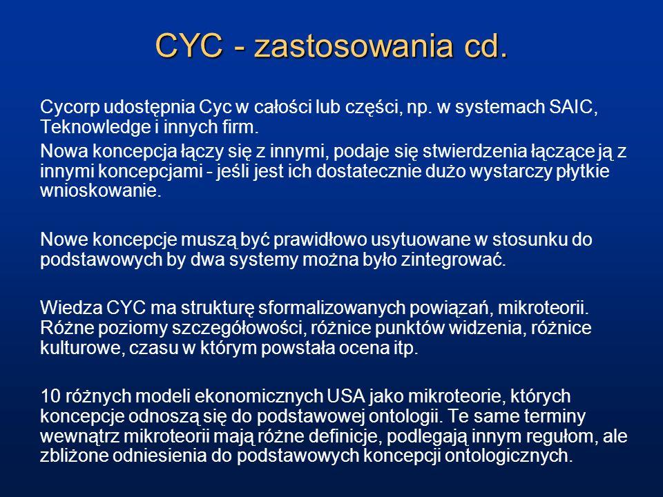 CYC - zastosowania cd. Cycorp udostępnia Cyc w całości lub części, np. w systemach SAIC, Teknowledge i innych firm.