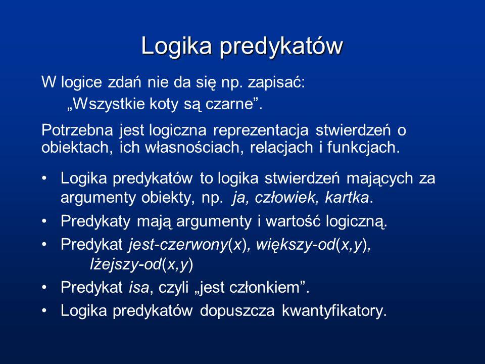 Logika predykatów W logice zdań nie da się np. zapisać: