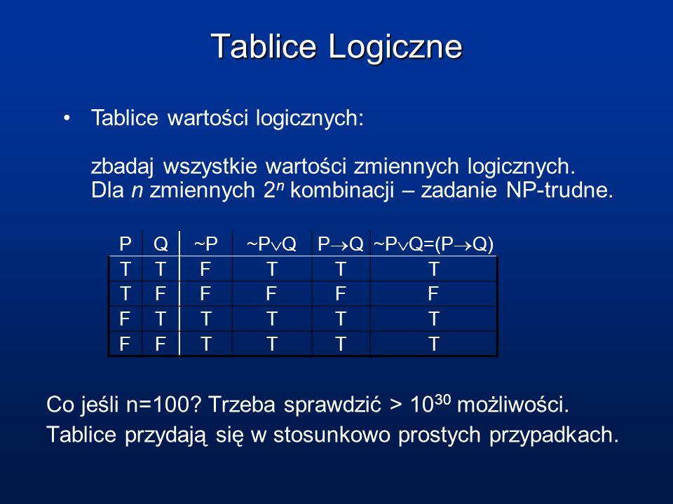Tablice Logiczne Tablice wartości logicznych: zbadaj wszystkie wartości zmiennych logicznych. Dla n zmiennych 2n kombinacji – zadanie NP-trudne.