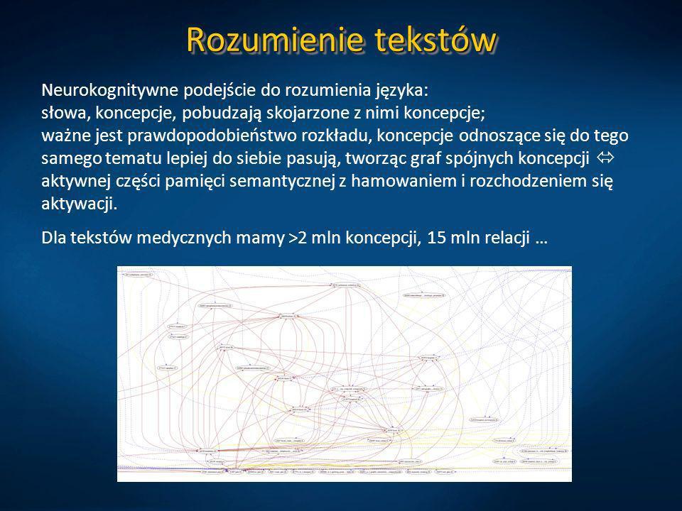 Rozumienie tekstów Neurokognitywne podejście do rozumienia języka: