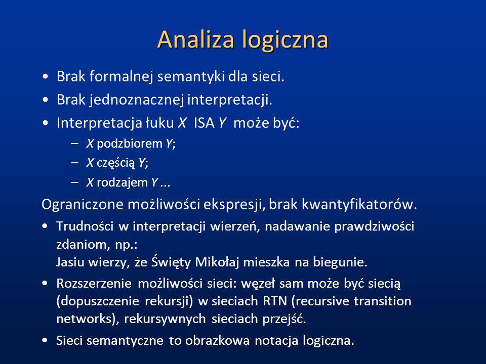 Analiza logiczna Brak formalnej semantyki dla sieci.