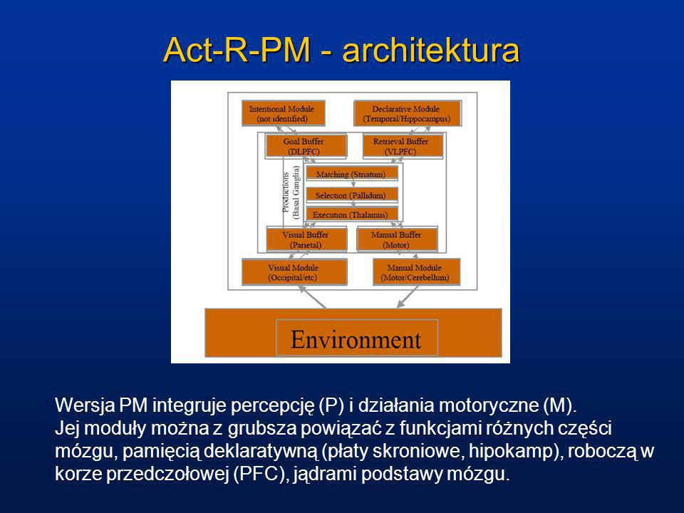 Act-R-PM - architektura