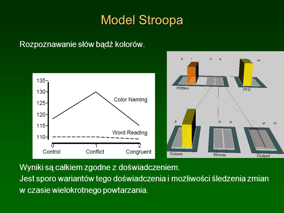 Model Stroopa Rozpoznawanie słów bądź kolorów.