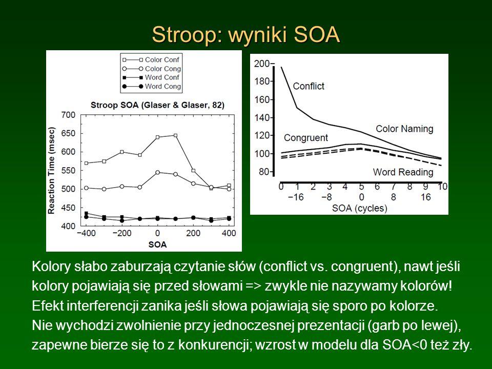 Stroop: wyniki SOA