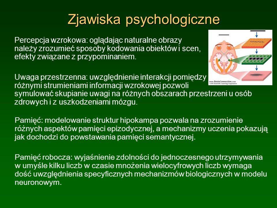 Zjawiska psychologiczne