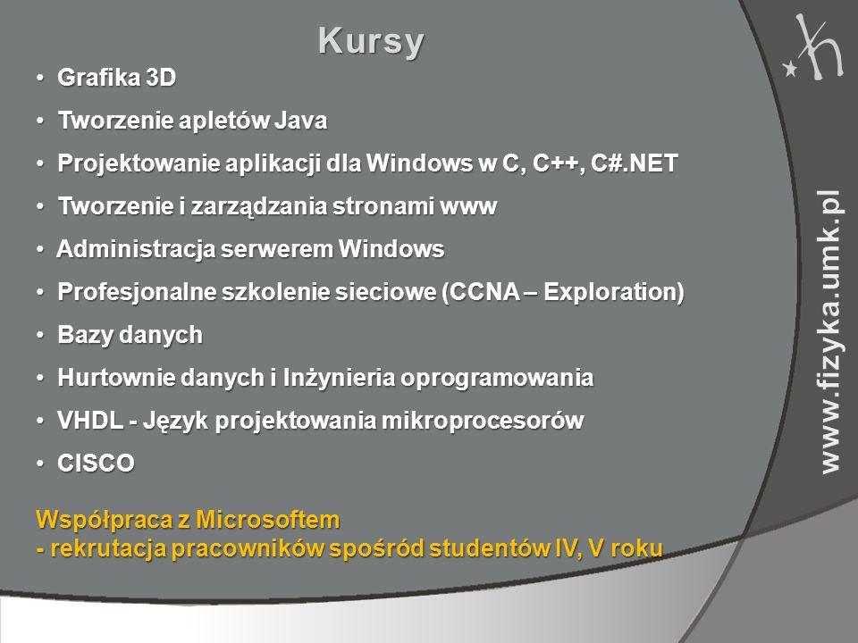 Kursy Grafika 3D Tworzenie apletów Java