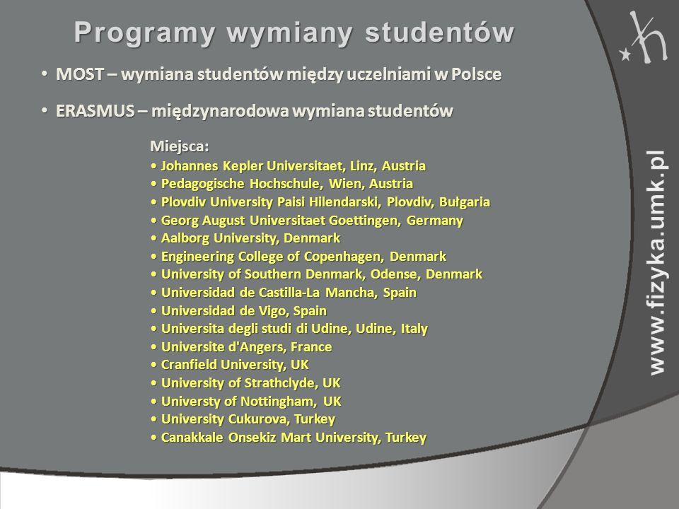 Programy wymiany studentów