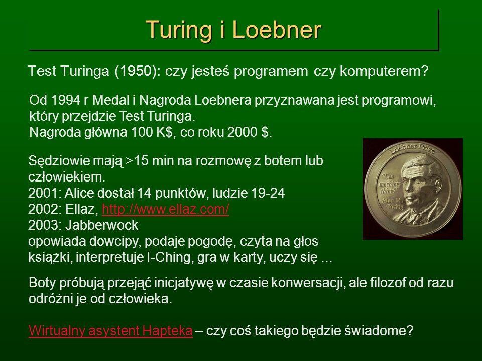 Turing i Loebner Test Turinga (1950): czy jesteś programem czy komputerem