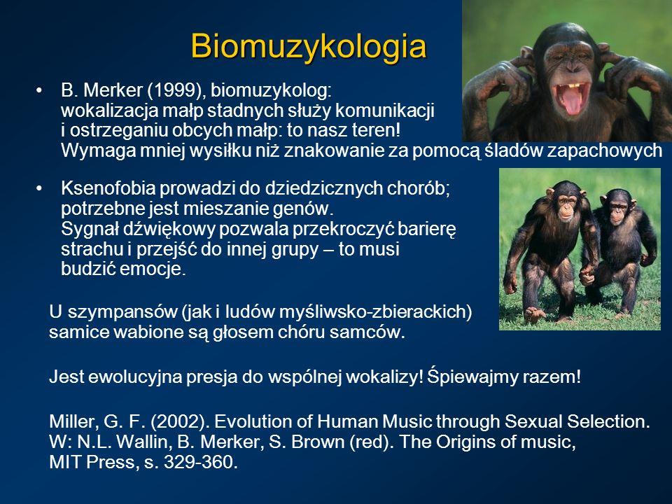 Biomuzykologia
