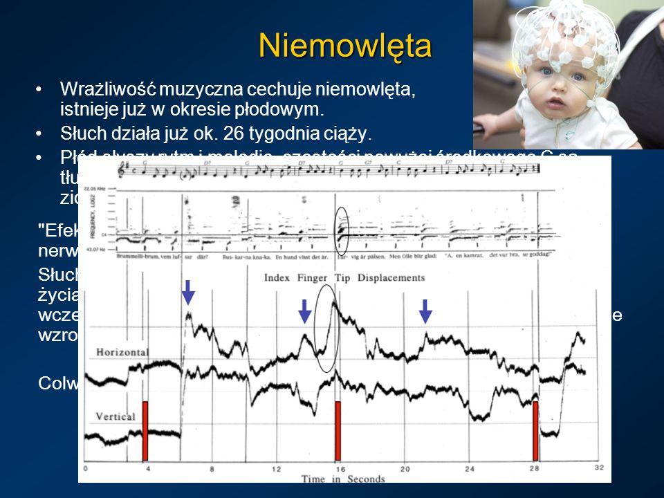 Niemowlęta Wrażliwość muzyczna cechuje niemowlęta, istnieje już w okresie płodowym. Słuch działa już ok. 26 tygodnia ciąży.
