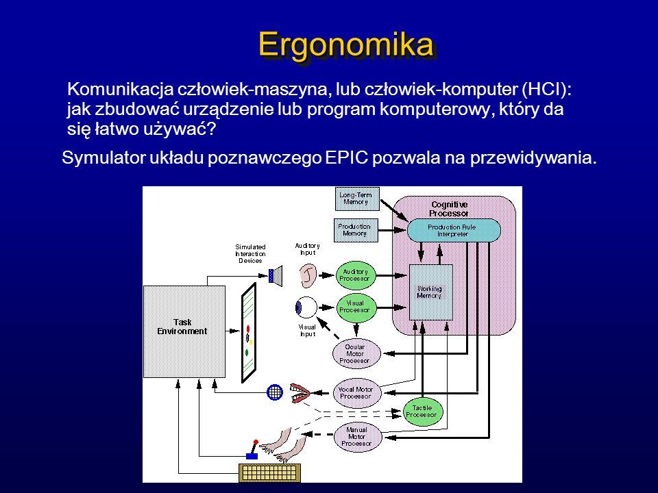 Ergonomika Komunikacja człowiek-maszyna, lub człowiek-komputer (HCI): jak zbudować urządzenie lub program komputerowy, który da się łatwo używać
