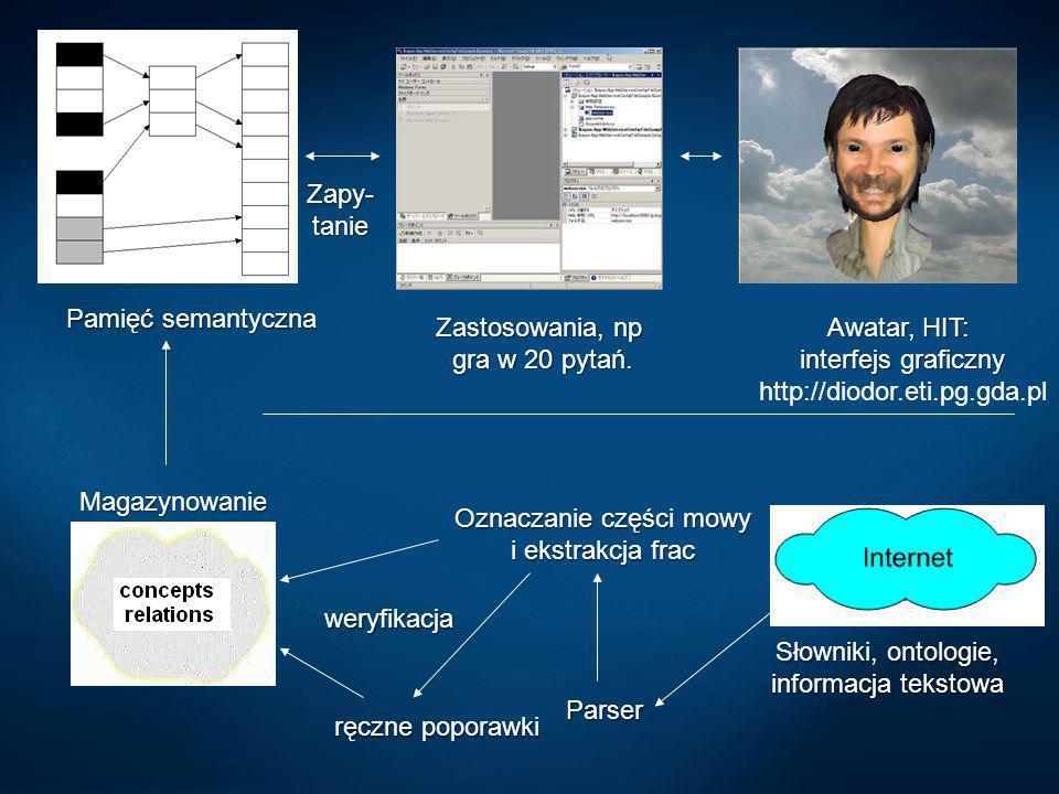 Awatar, HIT: interfejs graficzny http://diodor.eti.pg.gda.pl