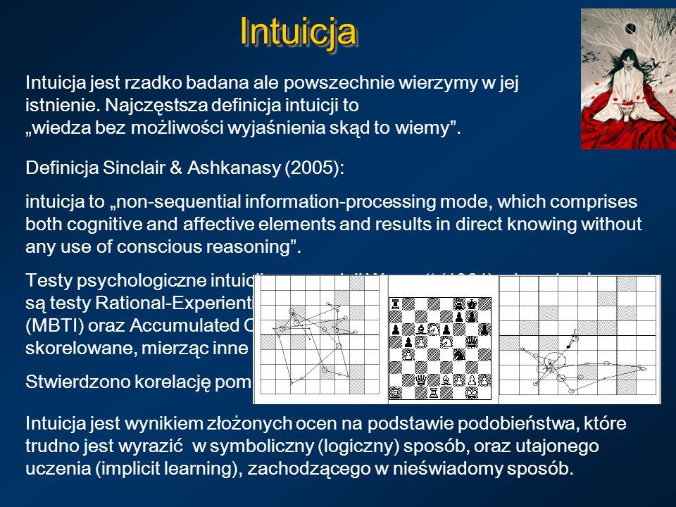 Intuicja